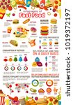 fast food infographic with junk ... | Shutterstock .eps vector #1019372197