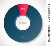pie chart. share of 10 and 90... | Shutterstock .eps vector #1019669971