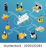 social security isometric...   Shutterstock .eps vector #1020152281