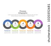 infographic design template... | Shutterstock .eps vector #1020352681