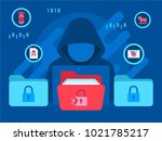 cyber threats security concept... | Shutterstock .eps vector #1021785217