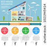 smart home concept infographic... | Shutterstock .eps vector #1021945414