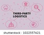 conceptual business... | Shutterstock . vector #1022557621