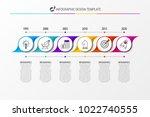 timeline. business concept.... | Shutterstock .eps vector #1022740555