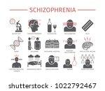 schizophrenia. symptoms ...   Shutterstock .eps vector #1022792467