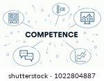 conceptual business... | Shutterstock . vector #1022804887