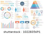 infographic elements   percents ... | Shutterstock .eps vector #1022835691