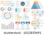 infographic elements   percents ... | Shutterstock .eps vector #1022835691
