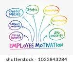 employee motivation mind map ...   Shutterstock .eps vector #1022843284