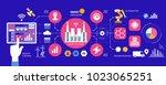 smart industry 4.0 infographics.... | Shutterstock .eps vector #1023065251