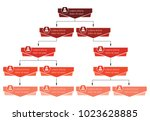 colorful business structure...   Shutterstock .eps vector #1023628885