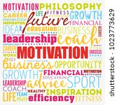 motivation word cloud collage