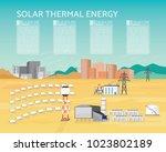 solar thermal power plant ... | Shutterstock .eps vector #1023802189