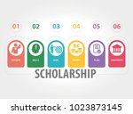 scholarship infographic concept   Shutterstock .eps vector #1023873145