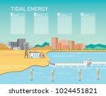 tidal power plant  tidal energy ... | Shutterstock .eps vector #1024451821