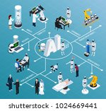 artificial intelligence... | Shutterstock .eps vector #1024669441