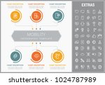mobility infographic template ... | Shutterstock .eps vector #1024787989