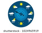 blue circle barometer with... | Shutterstock .eps vector #1024965919