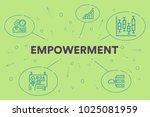 conceptual business... | Shutterstock . vector #1025081959