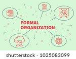 conceptual business... | Shutterstock . vector #1025083099