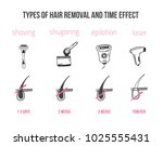types of hair removal with...   Shutterstock .eps vector #1025555431