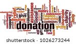 donation word cloud concept.... | Shutterstock .eps vector #1026273244