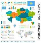 kazakhstan infographic map and... | Shutterstock .eps vector #1026757399