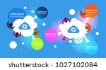 cloud computing infographic... | Shutterstock .eps vector #1027102084