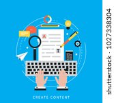 web content strategy process ...   Shutterstock .eps vector #1027338304