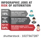 infographic jobs at risk of... | Shutterstock .eps vector #1027367287