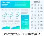 education infographic template  ... | Shutterstock .eps vector #1028059075
