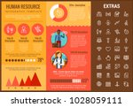 human resource infographic... | Shutterstock .eps vector #1028059111