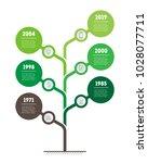 vertical timeline infographics. ... | Shutterstock .eps vector #1028077711