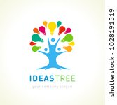 ideas tree logo  human tree... | Shutterstock .eps vector #1028191519
