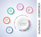 e commerce solutions set of... | Shutterstock .eps vector #1028892814