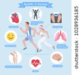 benefits of running. vector... | Shutterstock .eps vector #1028936185