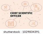 business illustration showing... | Shutterstock . vector #1029834391