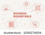business illustration showing... | Shutterstock . vector #1030276054