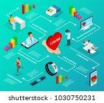 isometric digital medicine... | Shutterstock .eps vector #1030750231