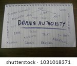 Small photo of Text Domain Authority hand written on a spiral notebook