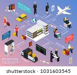 airplane passengers and crew...   Shutterstock .eps vector #1031603545