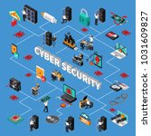 cyber security isometric... | Shutterstock .eps vector #1031609827