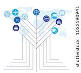 global logistics network. map... | Shutterstock .eps vector #1032590941