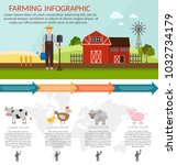 farming vector set elements... | Shutterstock .eps vector #1032734179