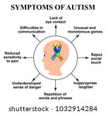 symptoms of autism. world day... | Shutterstock .eps vector #1032914284