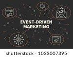 conceptual business... | Shutterstock . vector #1033007395
