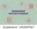 conceptual business... | Shutterstock . vector #1033007467