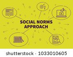 conceptual business... | Shutterstock . vector #1033010605