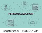 conceptual business... | Shutterstock . vector #1033014934
