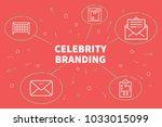 conceptual business...   Shutterstock . vector #1033015099